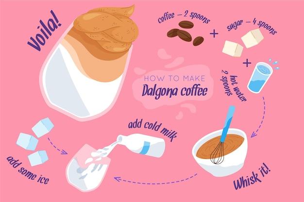 Przepis na kawę dalgona