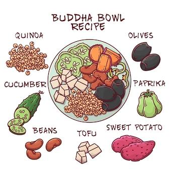 Przepis na miskę buddy ze składnikami