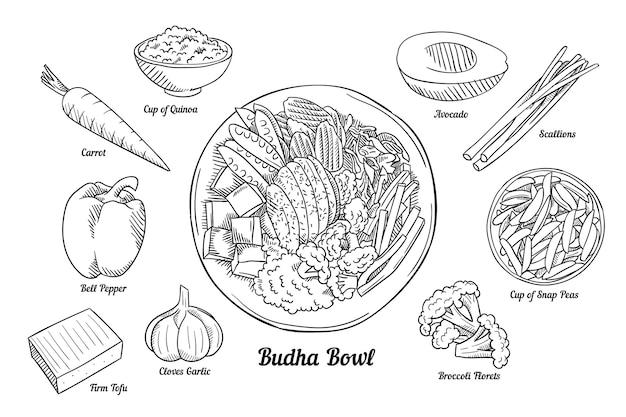 Przepis na miskę buddy