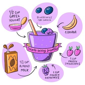 Przepis na potrójny koktajl jagodowy