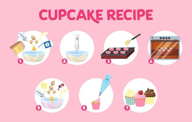 Przepis na pyszne słodkie babeczki do gotowania w domu