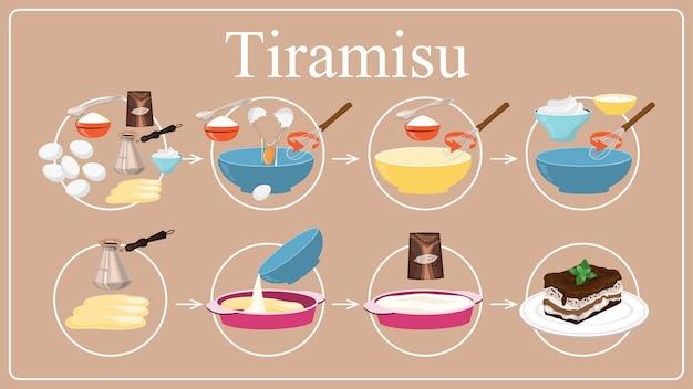Przepis na tiramisu. gotowanie deseru w domu. słodki składnik ciasta. pyszne kulinarne.