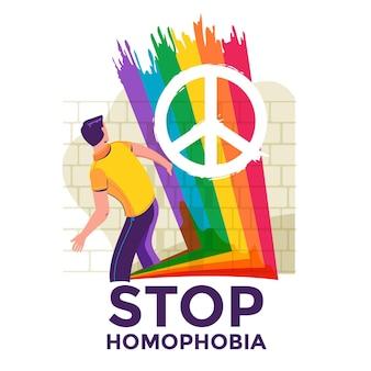 Przestań koncepcja homofobii