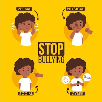 Przestań nękać