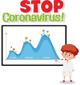 Przestań rozprzestrzeniać znak koronawirusa