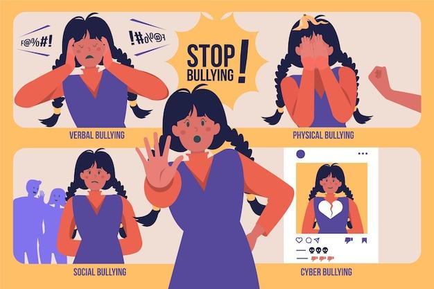 Przestań znęcać się pojęcie