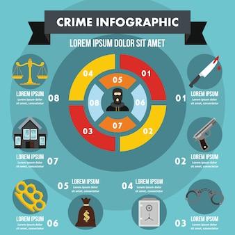 Przestępczość infografika koncepcja, płaski