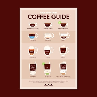 Przewodnik plakat z różnymi rodzajami kawy