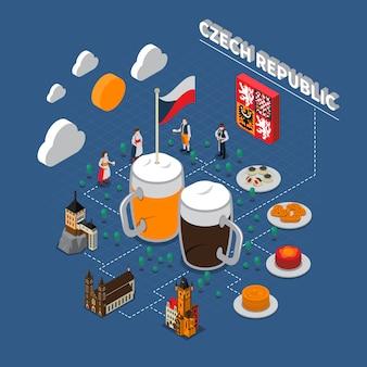 Przewodnik turystyczny izometryczny schemat blokowy republiki czeskiej