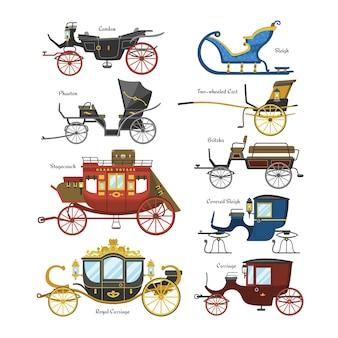 Przewóz rocznika transportu ze starymi kołami i zestawem ilustracji antycznego transportu