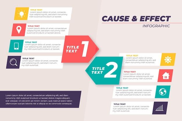 Przyczyna i skutek infografiki