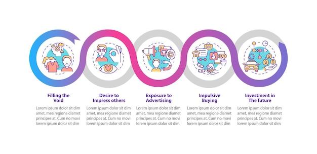 Przyczyny konsumpcjonizmu wektor infografikę szablon. zakup elementów projektu zarysu prezentacji. wizualizacja danych w 5 krokach. wykres informacyjny osi czasu procesu. układ przepływu pracy z ikonami linii