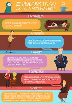 Przyczyny wizyty u psychologa infografika