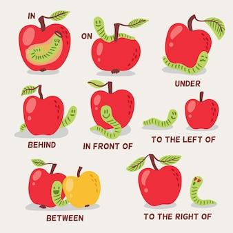 Przyimki angielskie z jabłkiem