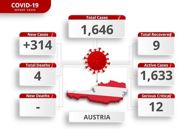 Przypadki koronawirusa w austrii potwierdzone. edytowalny szablon infographic codziennej aktualizacji wiadomości. statystyki wirusów koronowych według kraju.