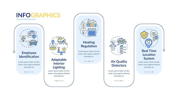 Przyszłe inteligentne miejsce pracy wektor infographic szablon. elementy projektu prezentacji przepisów dotyczących ochrony środowiska. wizualizacja danych w 5 krokach. wykres osi czasu procesu. układ przepływu pracy z ikonami liniowymi