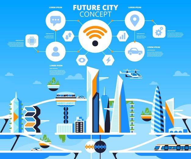 Przyszłe miasto, szablon wektor płaski transparent iot. futurystyczna koncepcja architektury i technologii. ekologiczny układ plakatu metropolii. wieżowce i ilustracja transportu elektrycznego z miejscem na tekst