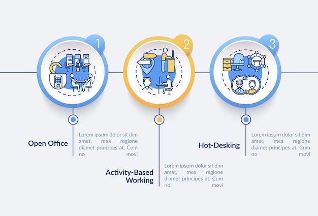 Przyszłe warunki biurowe wektor infographic szablon. elementy projektu prezentacji roboczej oparte na aktywności. wizualizacja danych w 3 krokach. wykres osi czasu procesu. układ przepływu pracy z ikonami liniowymi