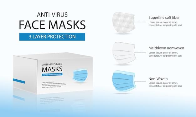 Pudełko z medyczną maską na twarz ze standardową 3-warstwową maską i funkcjami.