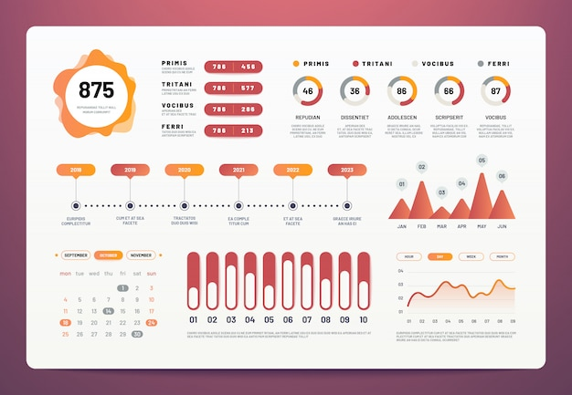 Pulpit nawigacyjny infografiki. nowoczesny interfejs użytkownika z wykresami statystyk, wykresami kołowymi, wykresem informacyjnym przepływu pracy.