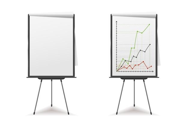 Pusta tablica typu flip chart na białym tle.