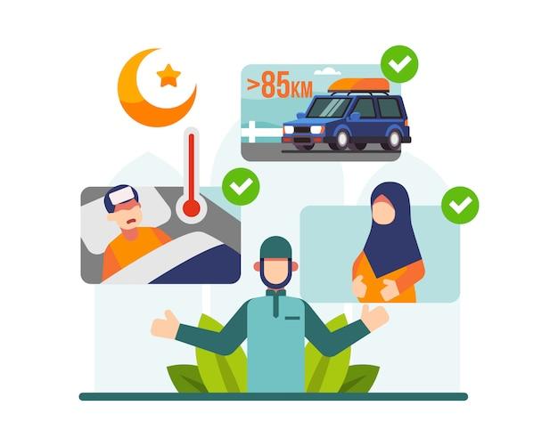 Ramadan islamski charakter ilustracja