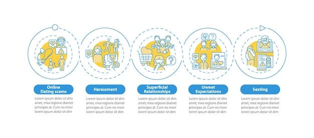 Randki online szablon infografikę minusy. niespełnione oczekiwania elementy projektu prezentacji