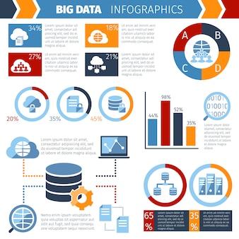 Raport infografiki o dużym przetwarzaniu danych