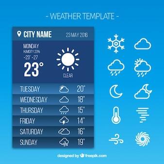 Raport pogodowy app