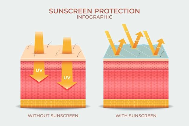 Realistyczna infografika ochrony przeciwsłonecznej