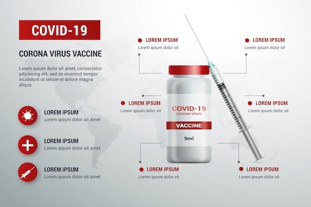 Realistyczna infografika szczepionki koronawirusowej