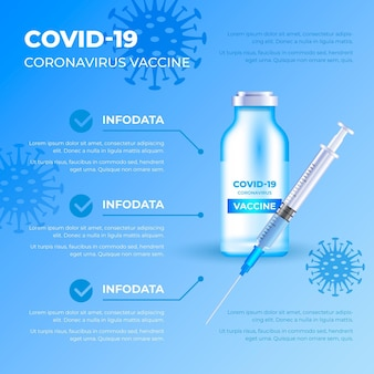 Realistyczna infografika szczepionki przeciwko koronawirusowi