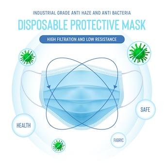 Realistyczna jednorazowa maska ochronna. niebieska medyczna maska oddechowa, koronawirus