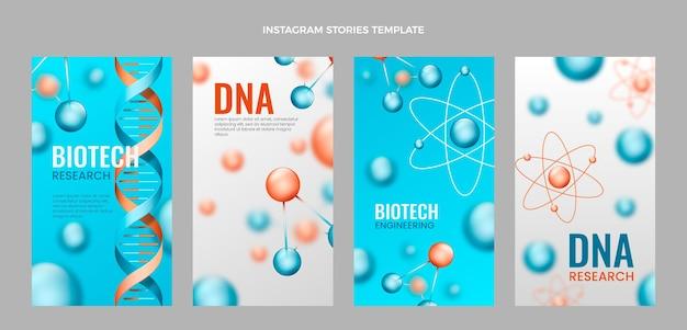Realistyczne historie naukowe dna na instagramie