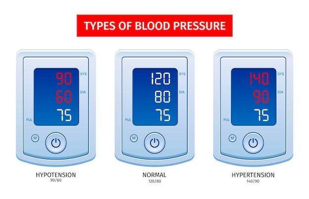 Realistyczne rodzaje zestawu ciśnienia krwi