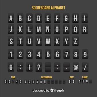 Realistyczny alfabet wyników