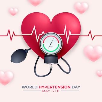 Realistyczny światowy dzień nadciśnienia tętniczego
