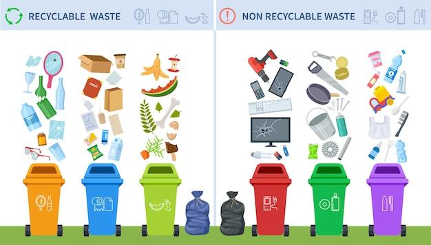 Recykling odpadów. zarządzanie recyklingiem śmieci, klasyfikacja segregacji śmieci. plansza sortowania śmieci. ulotka dotycząca recyklingu. recykling śmieci i odpadów nie recyklingu ilustracji