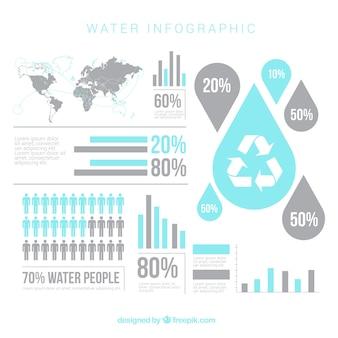 Recyklingu wody infografika