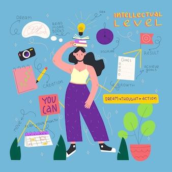 Ręcznie rysowana kobieta wykazująca poziom intelektualny rozwoju osobowości swoich celów i osiągnięć.