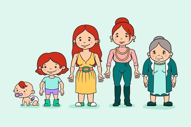 Ręcznie rysowane cykl życia kobiety