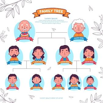 Ręcznie rysowane drzewo genealogiczne zilustrowane