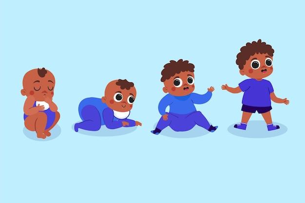 Ręcznie rysowane etapy stylu chłopca