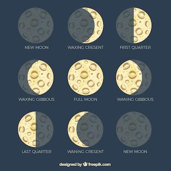 Ręcznie rysowane fazami księżyca