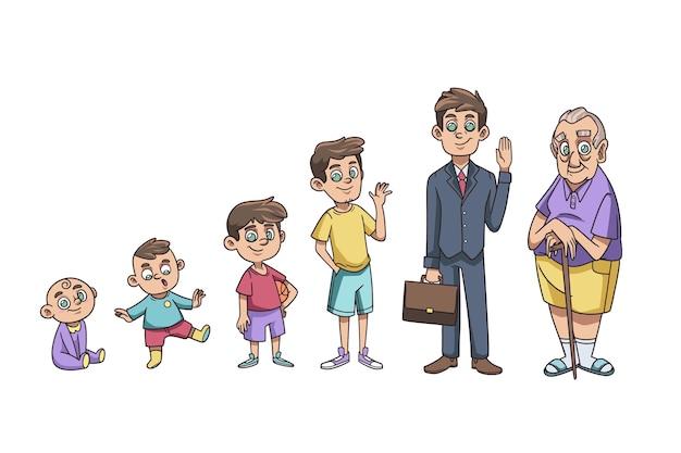 Ręcznie rysowane ilustracja cyklu życia człowieka
