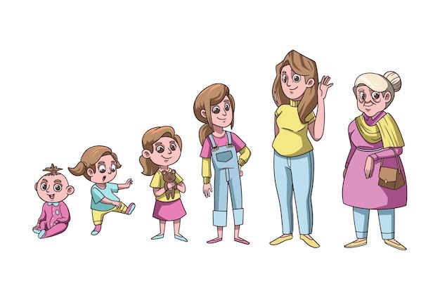 Ręcznie rysowane ilustracja cyklu życia kobiety