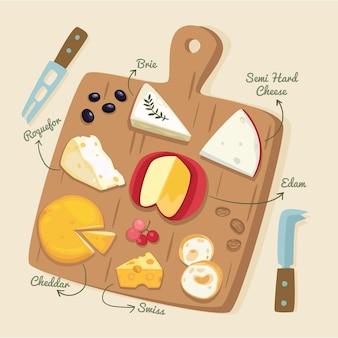 Ręcznie rysowane ilustracja deska serów