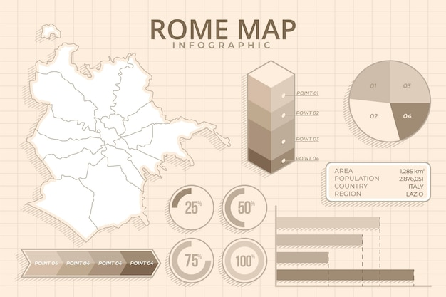 Ręcznie rysowane ilustracja infografiki mapy rzymu