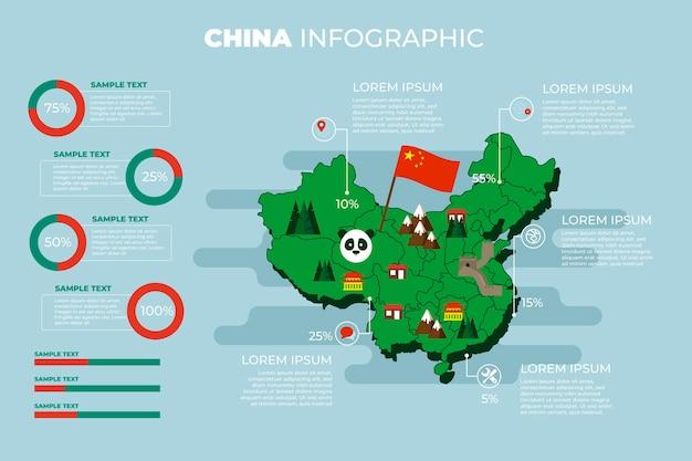 Ręcznie rysowane infografika mapa chin