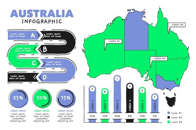 Ręcznie rysowane infografika mapy australii